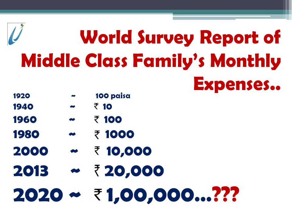 1920 ~ 100 paisa 1940 ~ 10 1960 ~ 100 1980 ~ 1000 2000 ~ 10,000 2013 ~ 20,000 2020 ~ 1,00,000…??.