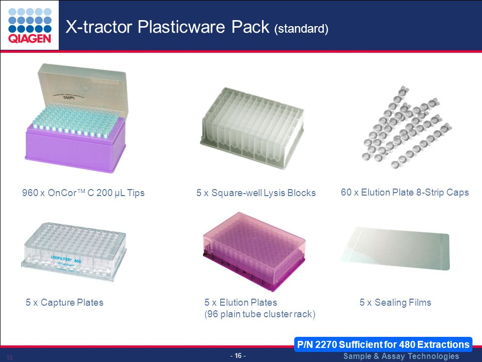 Sample & Assay Technologies - 16 - 16 X-tractor Plasticware Pack (standard) 5 x Capture Plates 5 x Square-well Lysis Blocks P/N 2270 Sufficient for 48