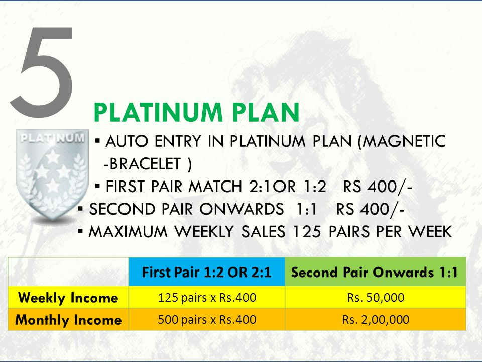 PLATINUM PLAN AUTO ENTRY IN PLATINUM PLAN (MAGNETIC -BRACELET ) FIRST PAIR MATCH 2:1OR 1:2 RS 400/- SECOND PAIR ONWARDS 1:1 RS 400/- MAXIMUM WEEKLY SA