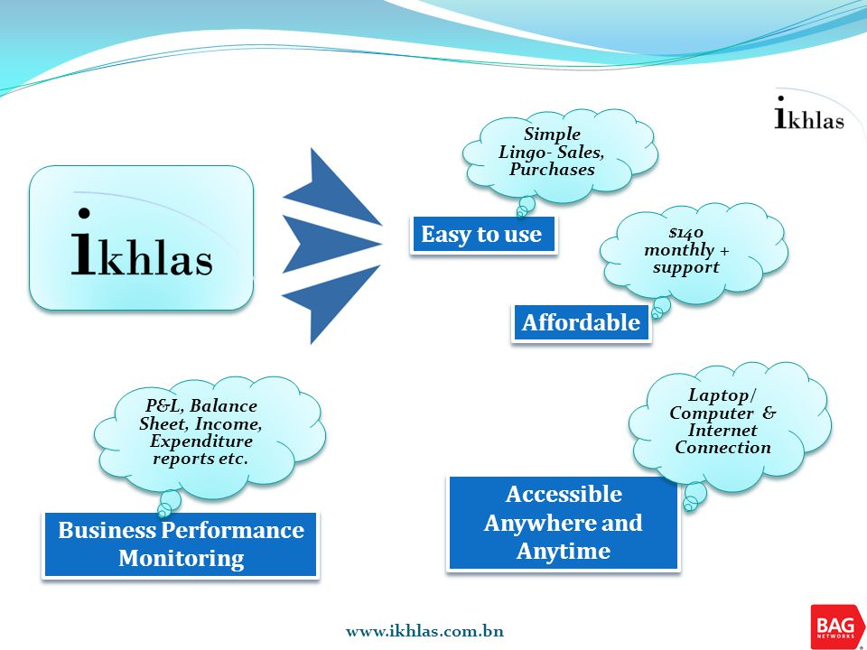 www.ikhlas.com.bn Easy to use Local industry Affordable Accessible Anywhere and Anytime Business Performance Monitoring Simple Lingo- Sales, Purchases