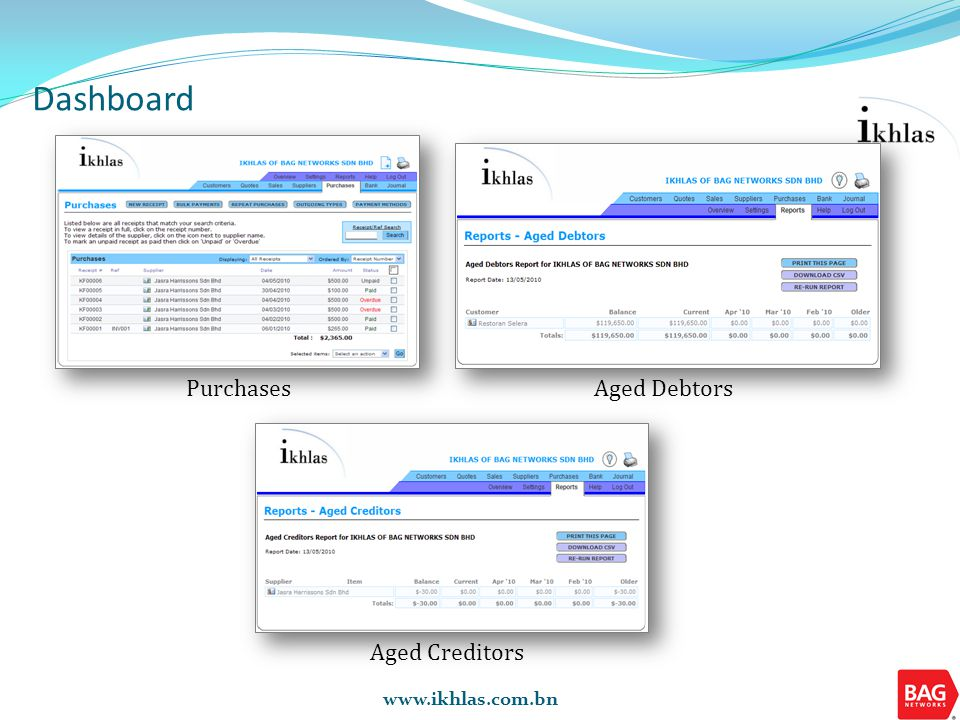 www.ikhlas.com.bn Dashboard PurchasesAged Debtors Aged Creditors