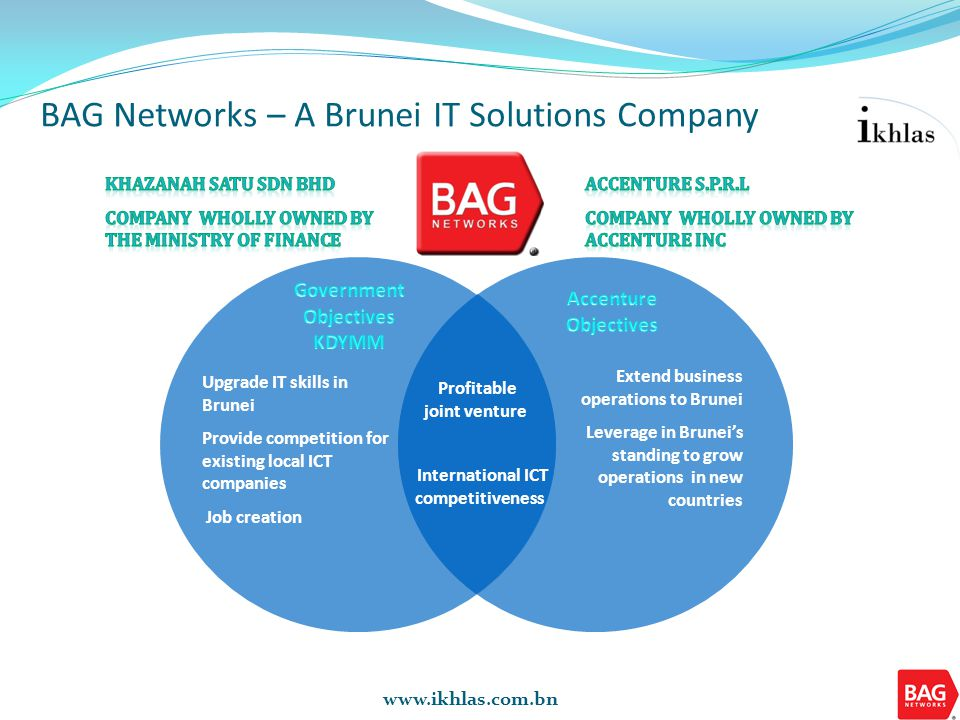 Upgrade IT skills in Brunei Provide competition for existing local ICT companies Job creation Extend business operations to Brunei Leverage in Bruneis