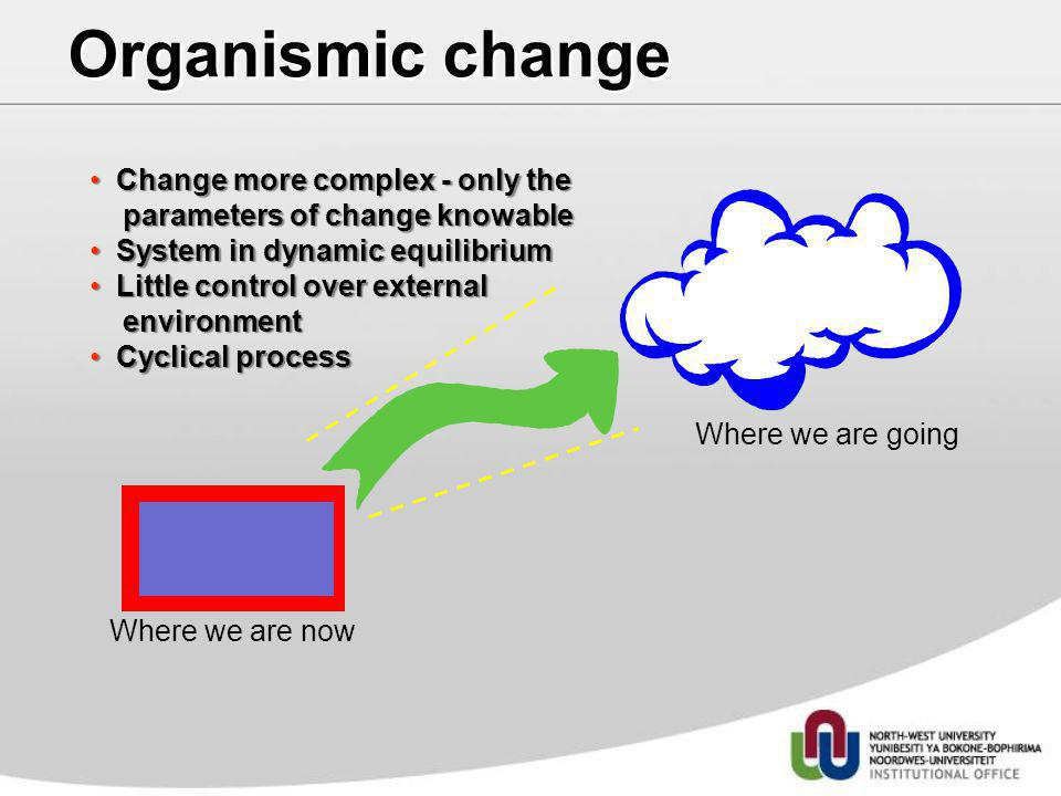 Organismic change Where we are now Where we are going Change more complex - only the Change more complex - only the parameters of change knowable para