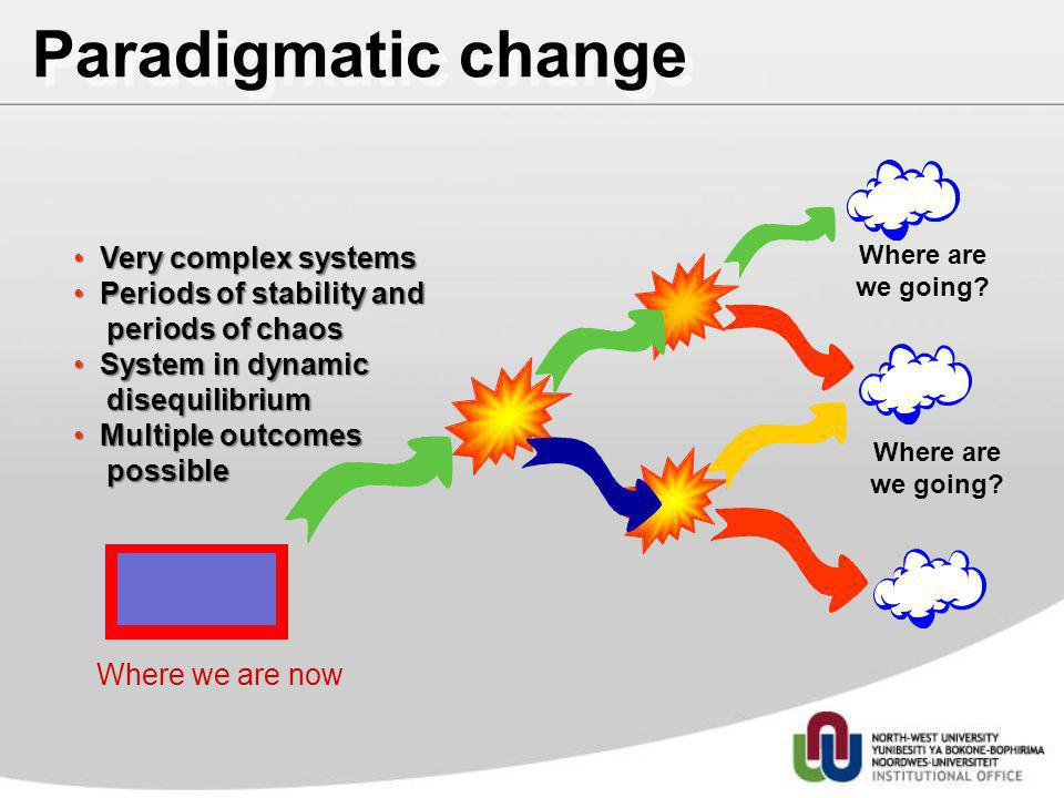 Paradigmatic change Where we are now Very complex systems Very complex systems Periods of stability and Periods of stability and periods of chaos peri