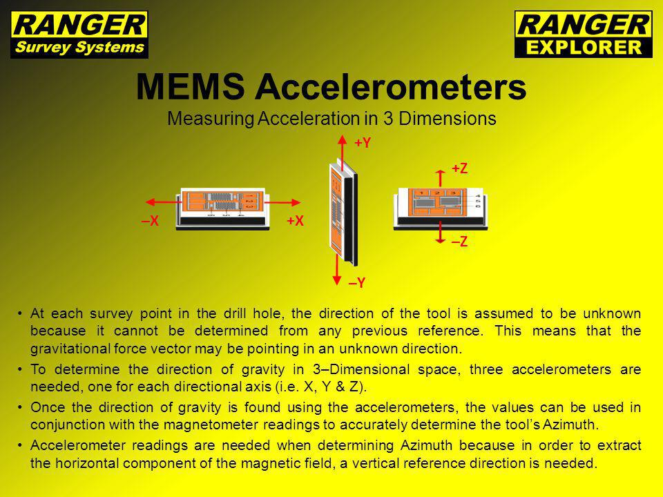 MEMS Accelerometers At each survey point in the drill hole, the direction of the tool is assumed to be unknown because it cannot be determined from an