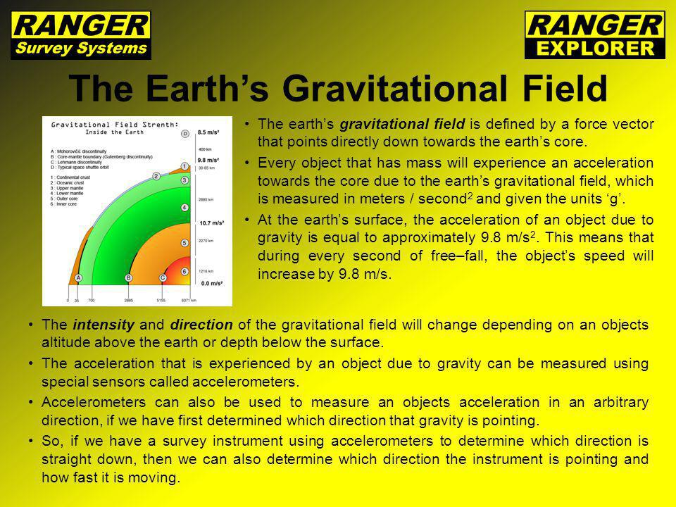 The Earths Gravitational Field The earths gravitational field is defined by a force vector that points directly down towards the earths core. Every ob