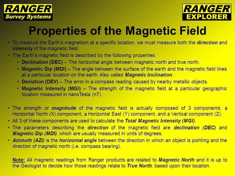 The Magnetic Compass A magnetic compass consists of a small, lightweight magnet, called a needle, balanced on a nearly frictionless pivot point.