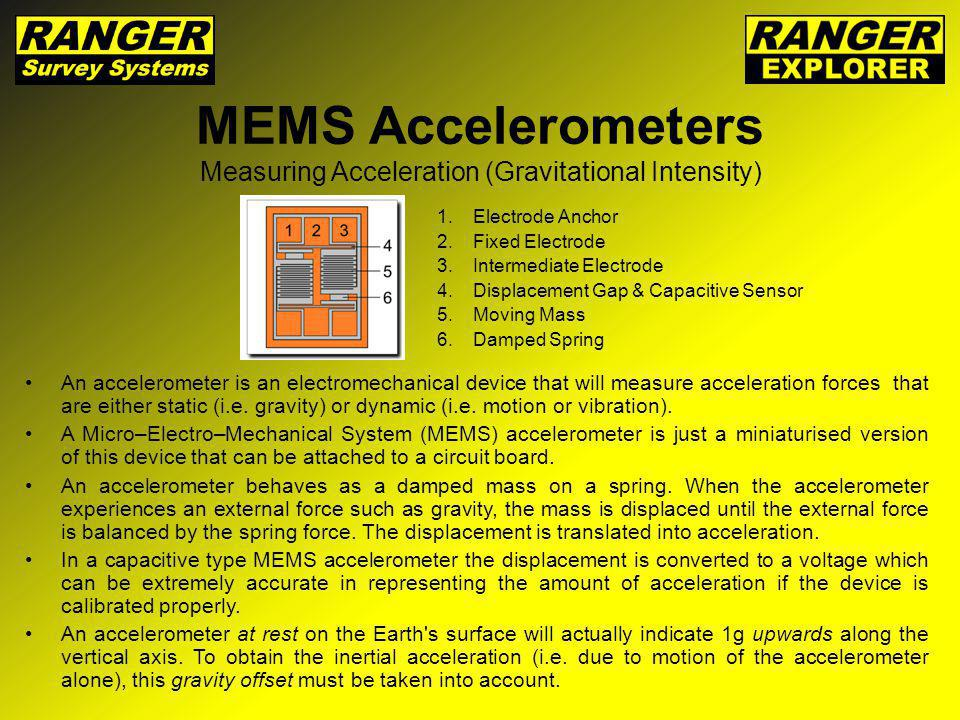 MEMS Accelerometers An accelerometer is an electromechanical device that will measure acceleration forces that are either static (i.e. gravity) or dyn