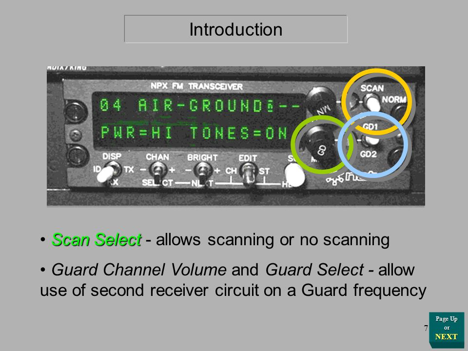 Some of the more obvious controls are right here: Main Volume - Adjusts receiver volume Display Type - Changes display mode Some of the more obvious c