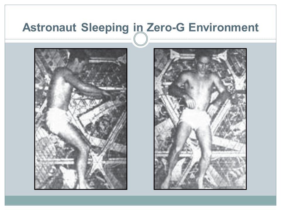 Astronaut Sleeping in Zero-G Environment