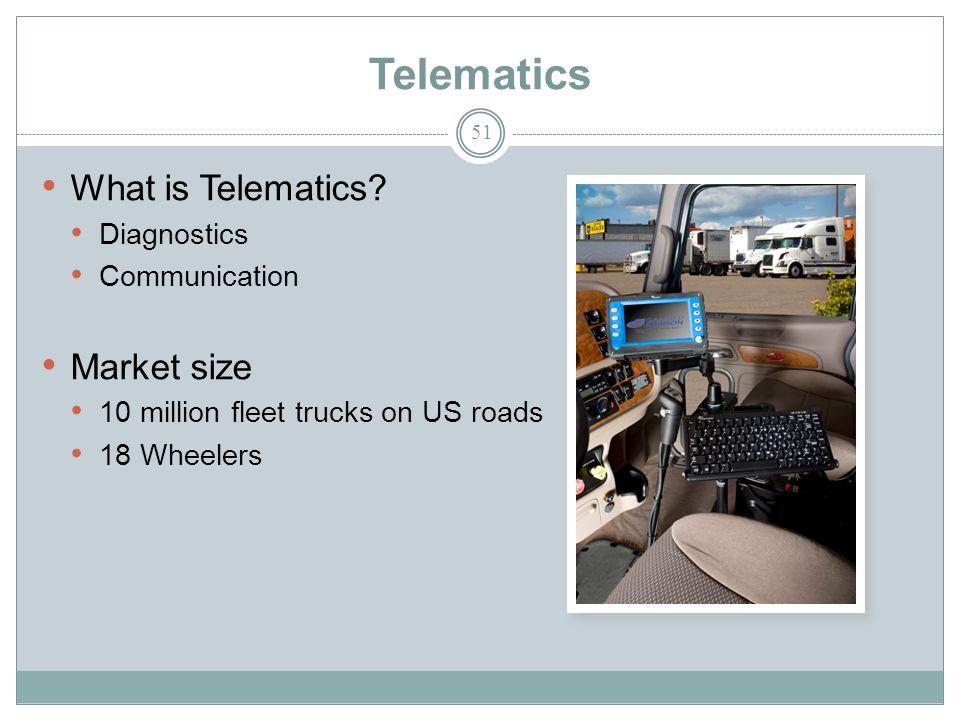 What is Telematics? Diagnostics Communication Market size 10 million fleet trucks on US roads 18 Wheelers 51 Telematics
