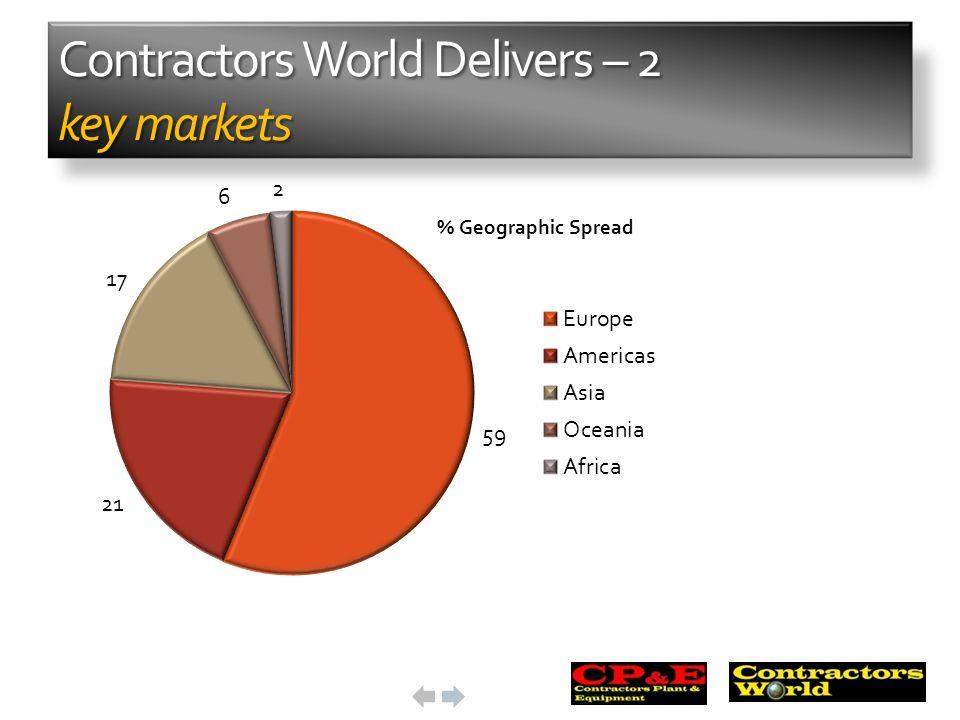 Contractors World Delivers – 2 key markets