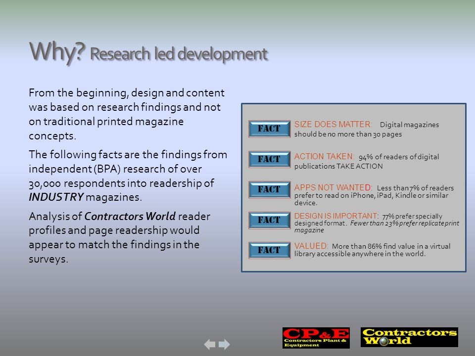Why? Research led development From the beginning, design and content was based on research findings and not on traditional printed magazine concepts.