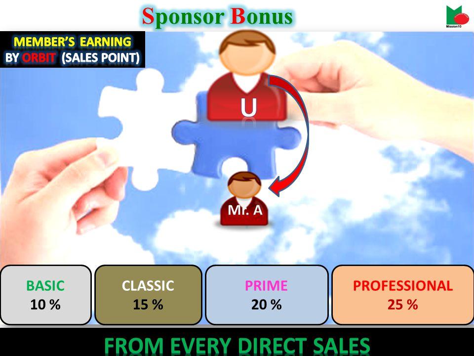 BASIC 10 % CLASSIC 15 % PROFESSIONAL 25 % PRIME 20 %