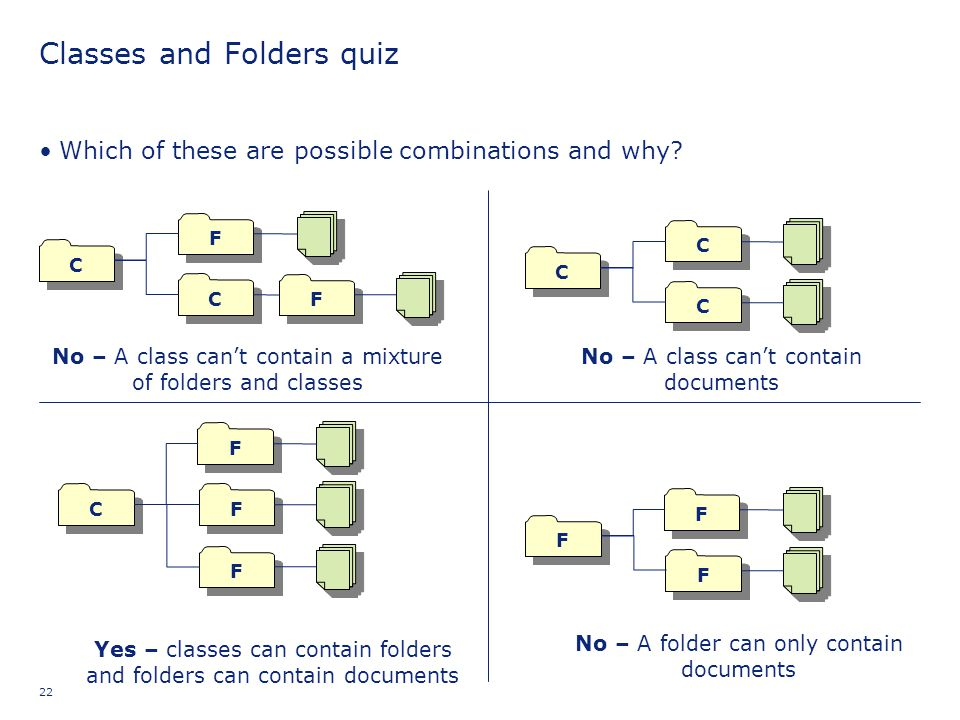22 Classes and Folders quiz Which of these are possible combinations and why? F F C C C C F F F F C C F F C C C C C C F F F F F F F F No – A class can