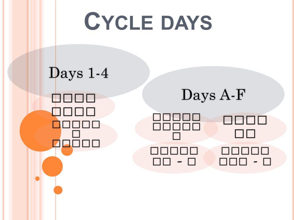 C YCLE DAYS