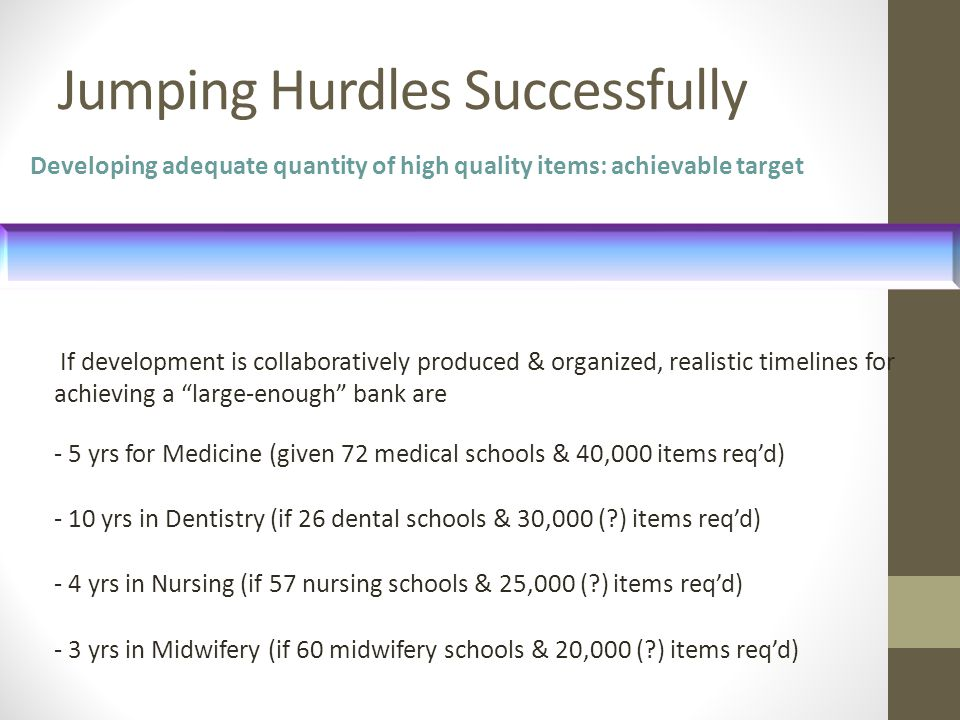 Jumping Hurdles Successfully Developing adequate quantity of high quality items: achievable target If development is collaboratively produced & organized, realistic timelines for achieving a large-enough bank are - 5 yrs for Medicine (given 72 medical schools & 40,000 items reqd) - 10 yrs in Dentistry (if 26 dental schools & 30,000 ( ) items reqd) - 4 yrs in Nursing (if 57 nursing schools & 25,000 ( ) items reqd) - 3 yrs in Midwifery (if 60 midwifery schools & 20,000 ( ) items reqd)