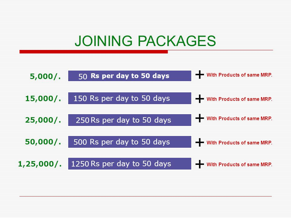 JOINING PACKAGES + With Products of same MRP. 5,000/. 15,000/. 25,000/. 50,000/. 1,25,000/. Rs per day to 50 days 50 150 250 500 1250 + With Products