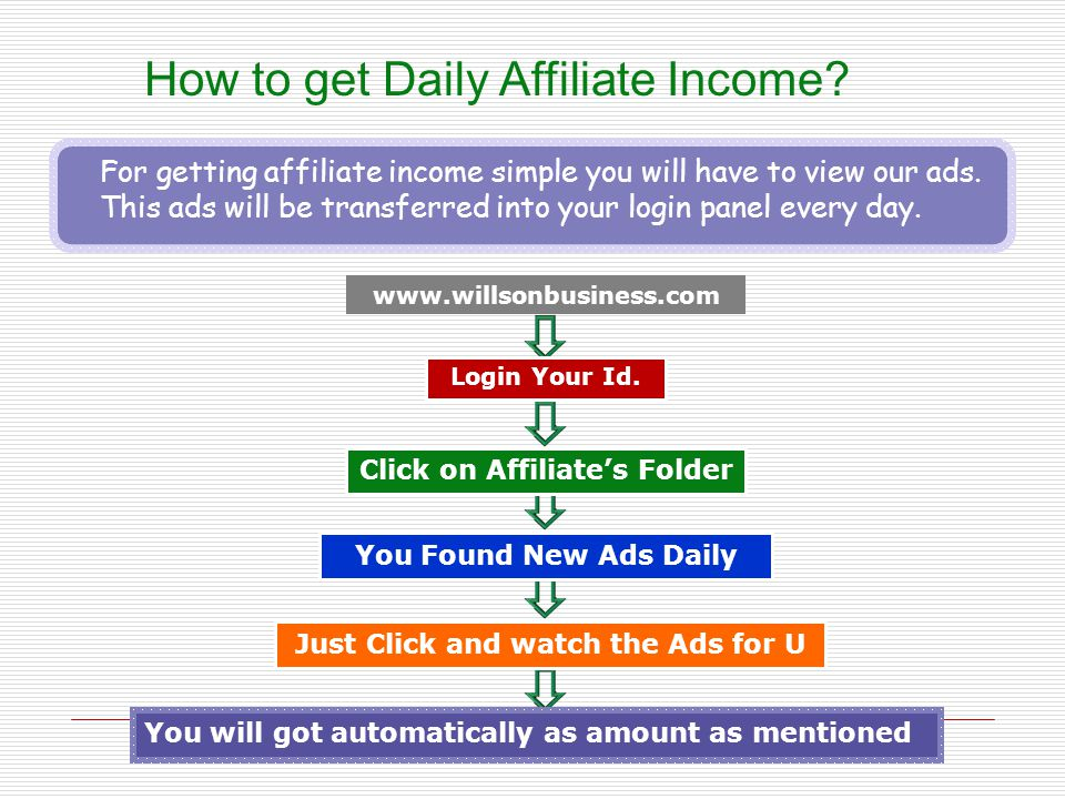 How to get Daily Affiliate Income? For getting affiliate income simple you will have to view our ads. This ads will be transferred into your login pan