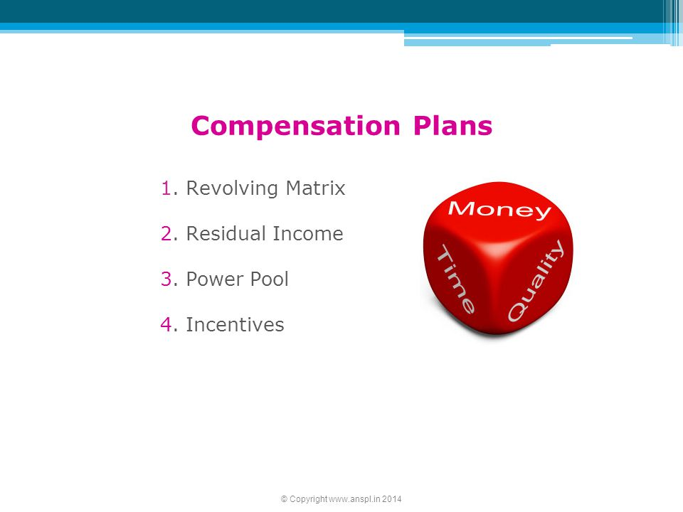 1. Revolving Matrix 2. Residual Income 3. Power Pool 4. Incentives Compensation Plans © Copyright www.anspl.in 2014