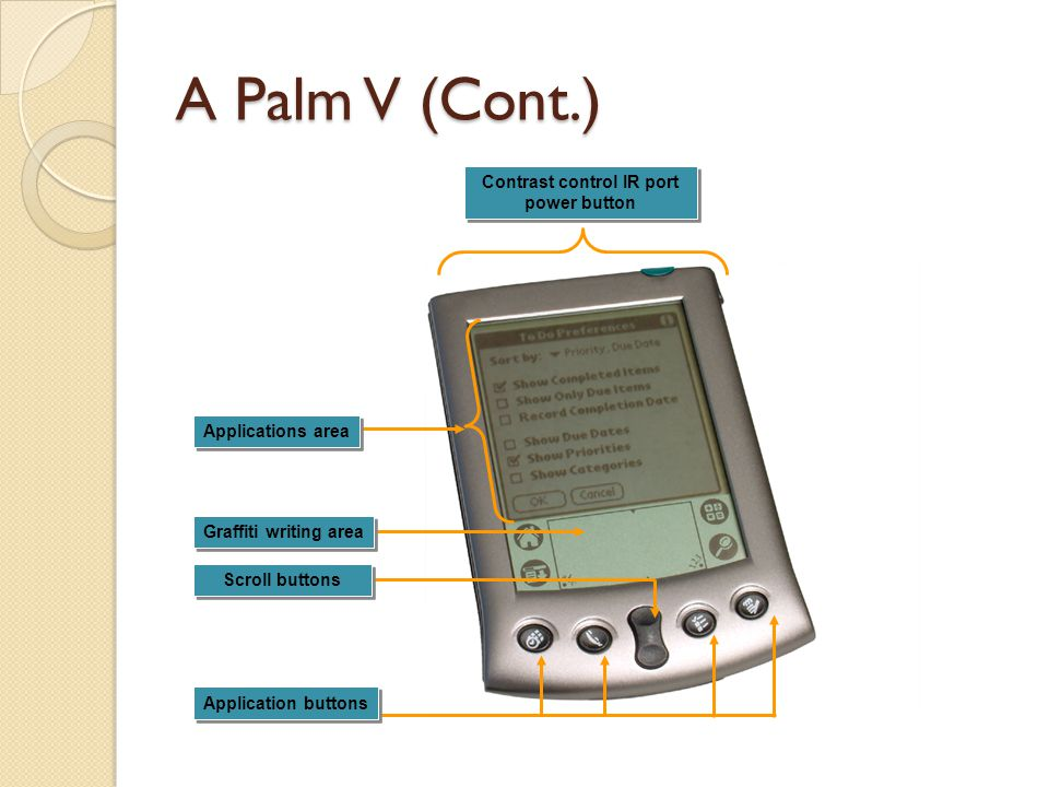 A Palm V (Cont.) Contrast control IR port power button Contrast control IR port power button Scroll buttons Application buttons Graffiti writing area Applications area