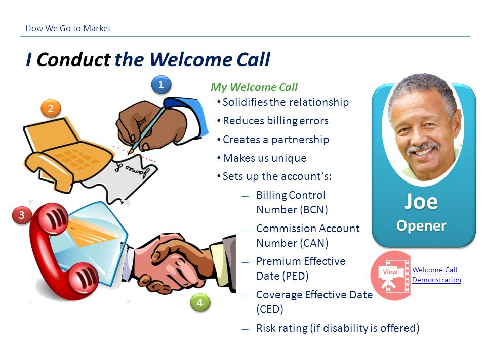 I Conduct the Welcome Call 1 1 2 2 3 3 4 4 My Welcome Call Solidifies the relationship Reduces billing errors Creates a partnership Makes us unique Se
