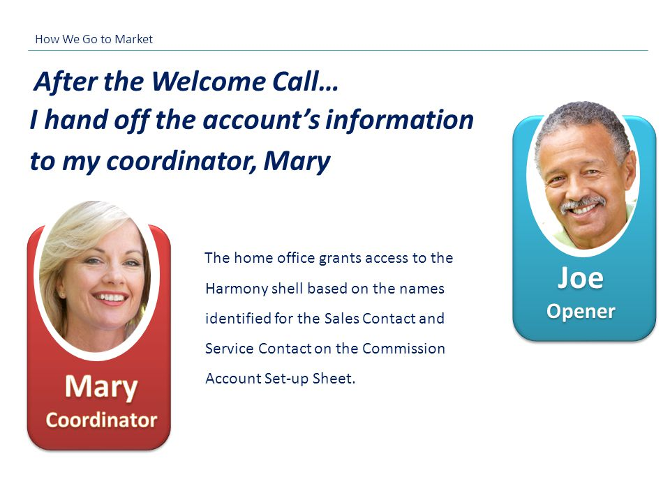 After the Welcome Call… I hand off the accounts information to my coordinator, Mary The home office grants access to the Harmony shell based on the na