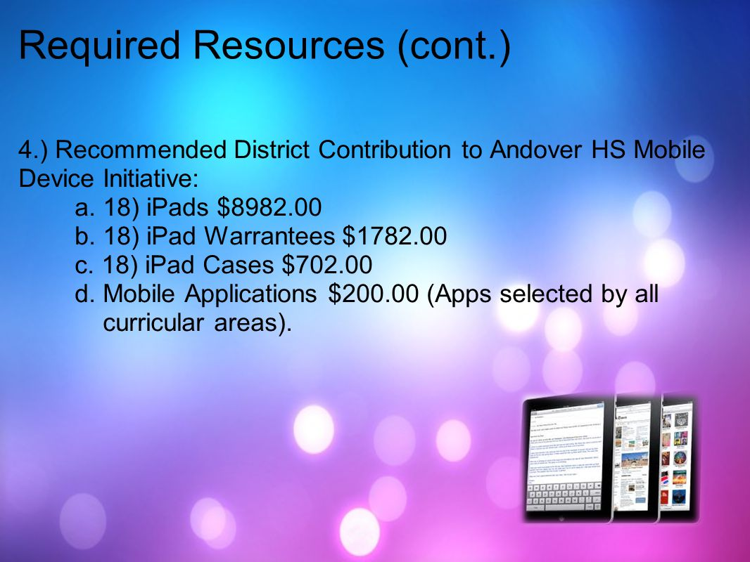 Required Resources (cont.) 4.) Recommended District Contribution to Andover HS Mobile Device Initiative: a.