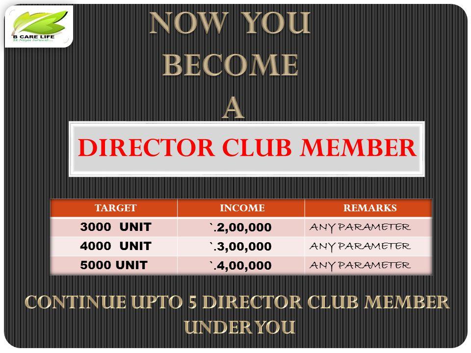 DIRECTOR CLUB MEMBER