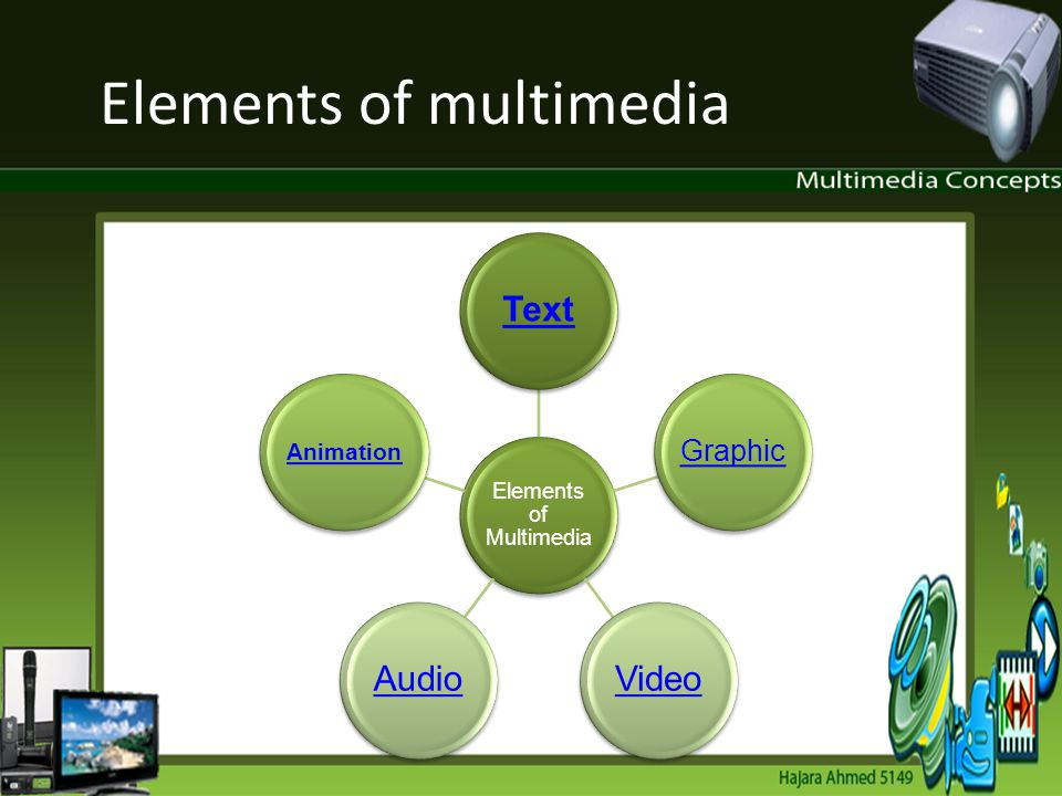 Elements of multimedia Elements of Multimedia Text Graphic VideoAudio Animation
