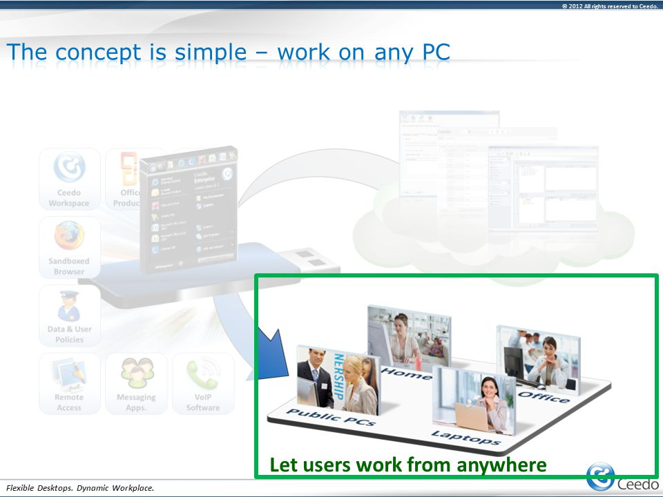 © 2012 All rights reserved to Ceedo. Flexible Desktops. Dynamic Workplace. Let users work from anywhere