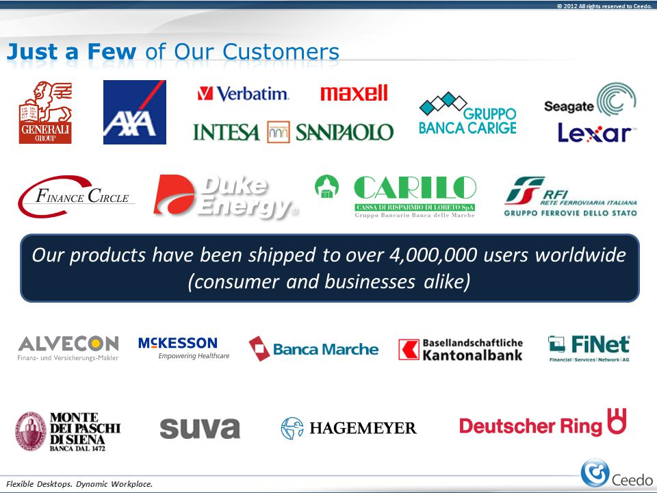 © 2012 All rights reserved to Ceedo. Flexible Desktops. Dynamic Workplace. Our products have been shipped to over 4,000,000 users worldwide (consumer