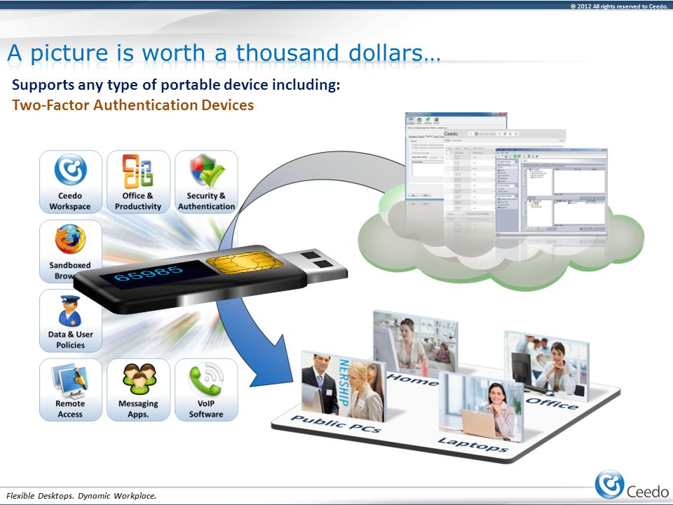 © 2012 All rights reserved to Ceedo. Flexible Desktops. Dynamic Workplace. Supports any type of portable device including: Two-Factor Authentication D
