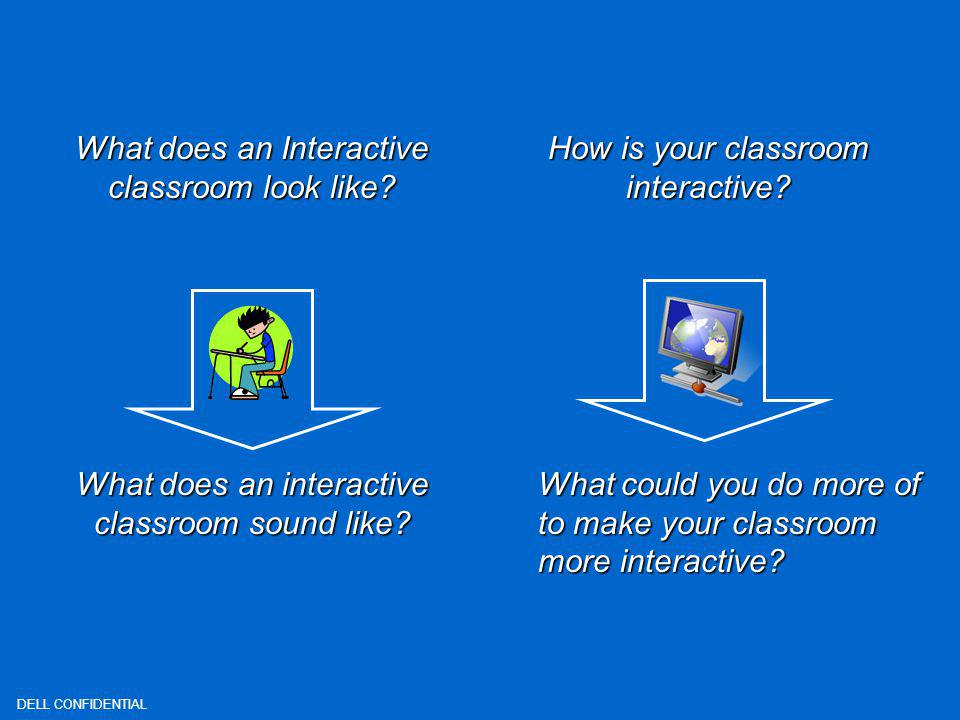 What does an Interactive classroom look like. What does an interactive classroom sound like.