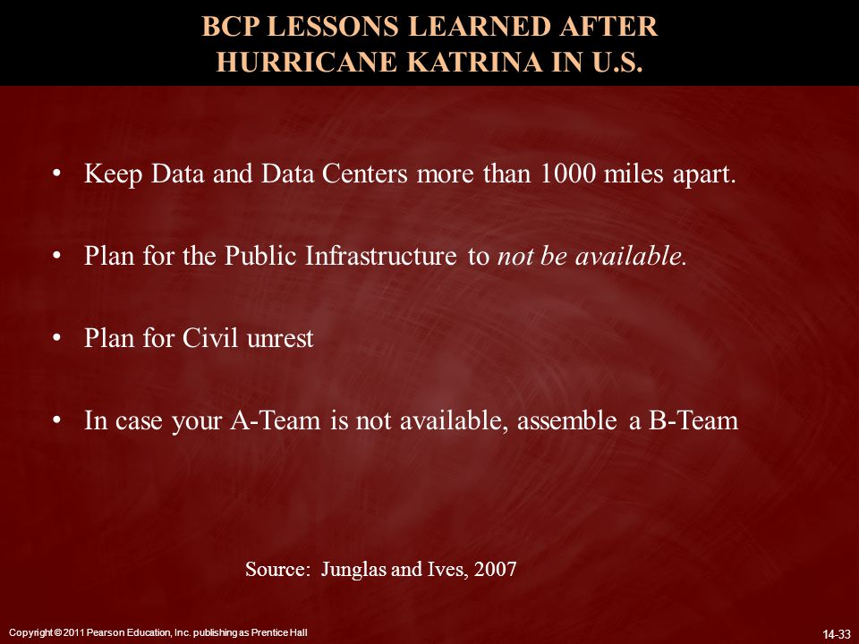 Copyright © 2011 Pearson Education, Inc. publishing as Prentice Hall 14-33 BCP LESSONS LEARNED AFTER HURRICANE KATRINA IN U.S. Keep Data and Data Cent