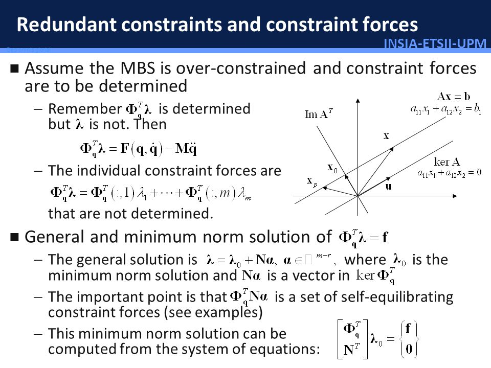 INSIA-ETSII-UPM 21/46 Deo omnis gloria! Redundant constraints and constraint forces Assume the MBS is over-constrained and constraint forces are to be