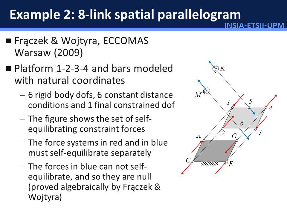 INSIA-ETSII-UPM 23/46 Example 2: 8-link spatial parallelogram Frączek & Wojtyra, ECCOMAS Warsaw (2009) Platform 1-2-3-4 and bars modeled with natural