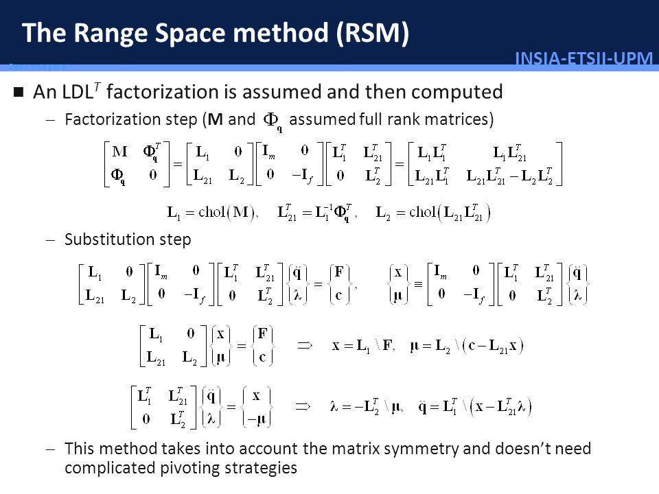 INSIA-ETSII-UPM 30/46 Deo omnis gloria! The Range Space method (RSM) An LDL T factorization is assumed and then computed Factorization step (M and ass