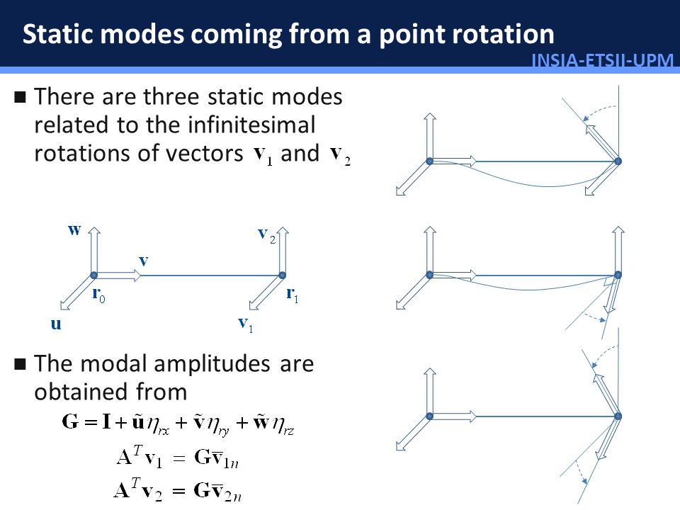 INSIA-ETSII-UPM 53/46 Static modes coming from a point rotation There are three static modes related to the infinitesimal rotations of vectors and The