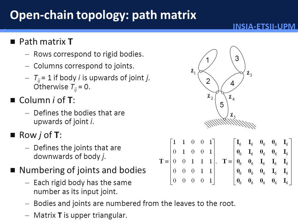 INSIA-ETSII-UPM 57/46 Deo omnis gloria! Open-chain topology: path matrix Path matrix T Rows correspond to rigid bodies. Columns correspond to joints.