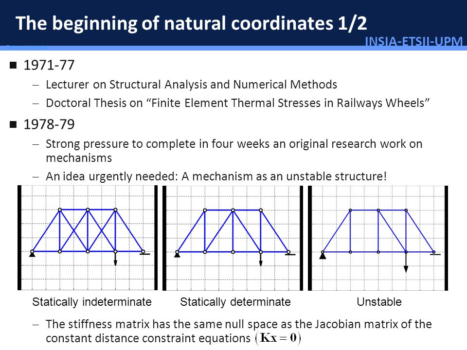INSIA-ETSII-UPM 6/46 Deo omnis gloria! The beginning of natural coordinates 1/2 1971-77 Lecturer on Structural Analysis and Numerical Methods Doctoral