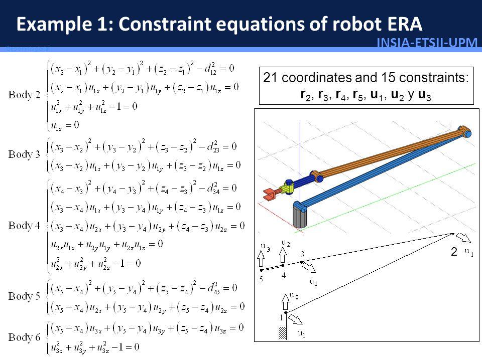 INSIA-ETSII-UPM 8/46 Deo omnis gloria! Example 1: Constraint equations of robot ERA 21 coordinates and 15 constraints: r 2, r 3, r 4, r 5, u 1, u 2 y