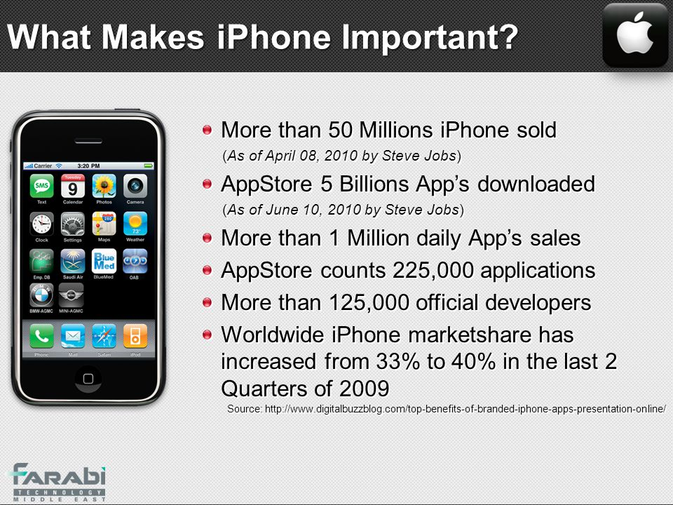 More than 50 Millions iPhone sold (As of April 08, 2010 by Steve Jobs) AppStore 5 Billions Apps downloaded (As of June 10, 2010 by Steve Jobs) More th