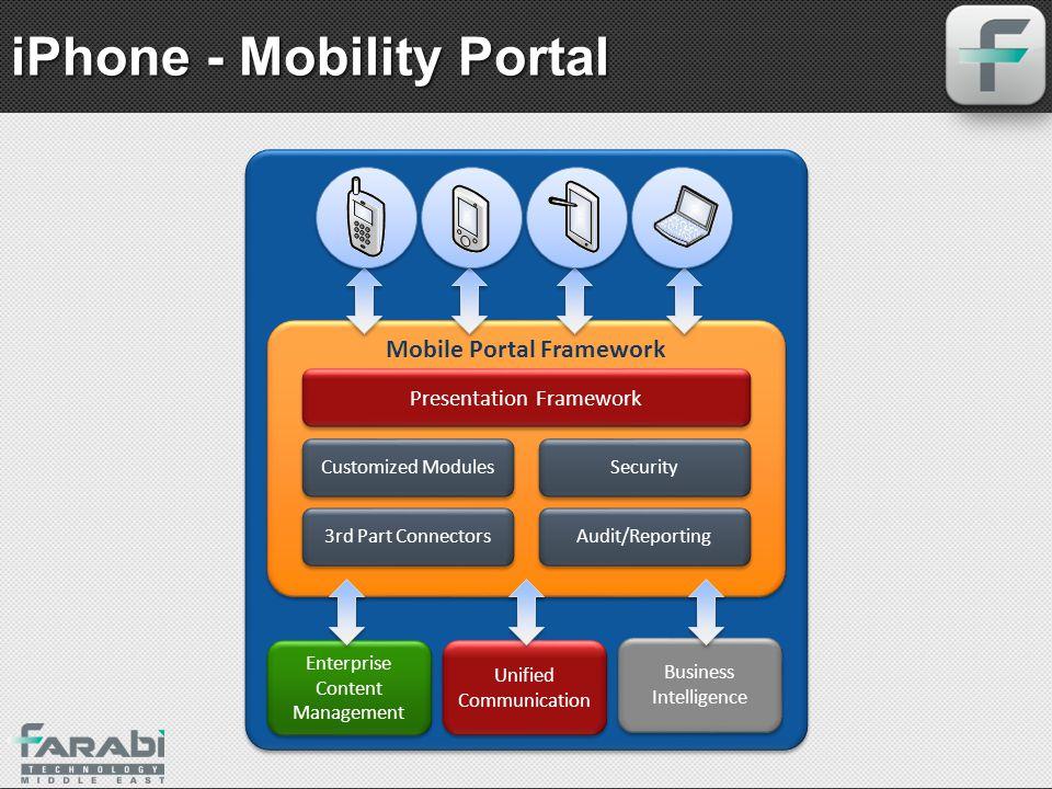 iPhone - Mobility Portal Enterprise Content Management Enterprise Content Management Unified Communication Mobile Portal Framework Presentation Framew