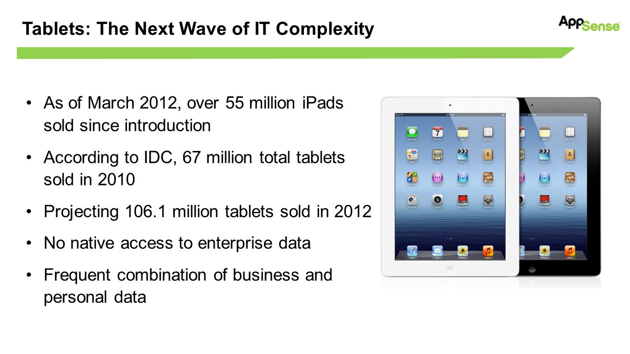 Tablets: The Next Wave of IT Complexity As of March 2012, over 55 million iPads sold since introduction According to IDC, 67 million total tablets sold in 2010 Projecting 106.1 million tablets sold in 2012 No native access to enterprise data Frequent combination of business and personal data