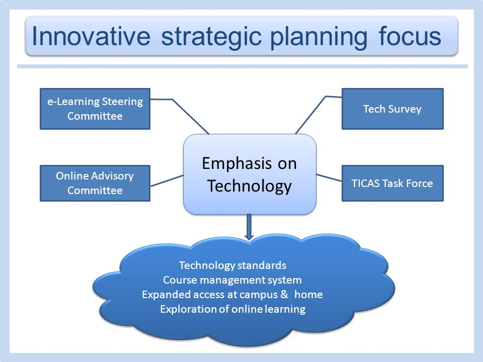 Innovative strategic planning focus Emphasis on Technology Emphasis on Technology Tech Survey TICAS Task Force e-Learning Steering Committee Online Advisory Committee Technology standards Course management system Expanded access at campus & home Exploration of online learning Technology standards Course management system Expanded access at campus & home Exploration of online learning