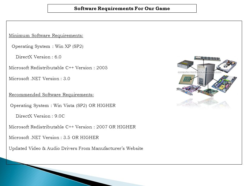 Software Requirements For Our Game Minimum Software Requirements: Operating System : Win XP (SP2) DirectX Version : 6.0 Microsoft Redistributable C++ Version : 2005 Microsoft.NET Version : 3.0 Recommended Software Requirements: Operating System : Win Vista (SP2) OR HIGHER DirectX Version : 9.0C Microsoft Redistributable C++ Version : 2007 OR HIGHER Microsoft.NET Version : 3.5 OR HIGHER Updated Video & Audio Drivers From Manufacturers Website