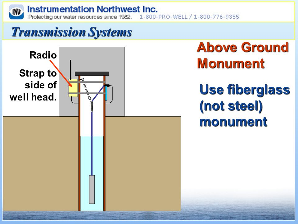 Transmission Systems Above Ground Monument Radio Strap to side of well head.