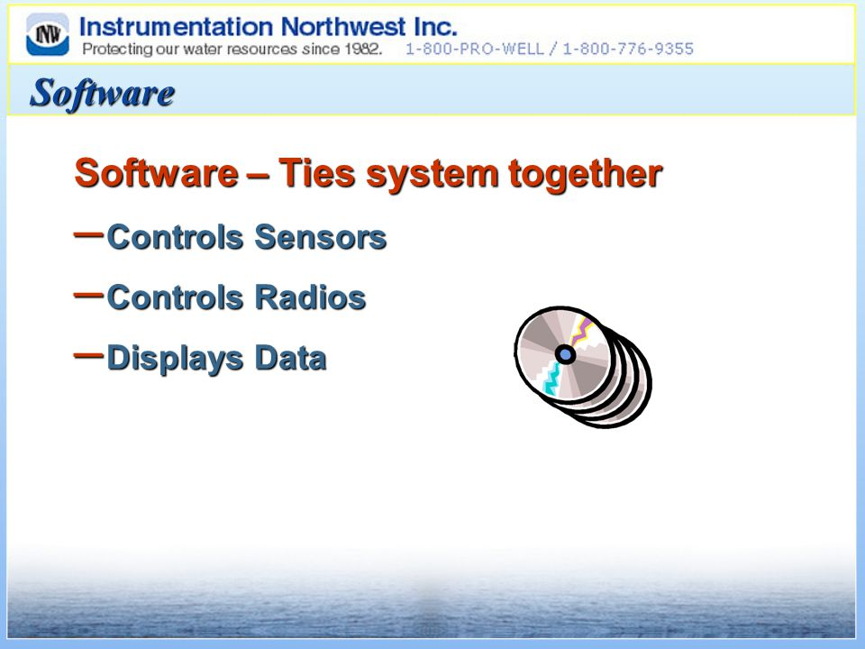Software – Ties system together – Controls Sensors – Controls Radios – Displays Data Software