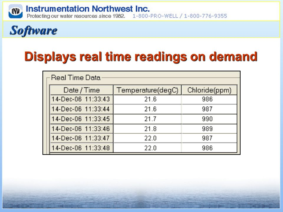Displays real time readings on demand Software